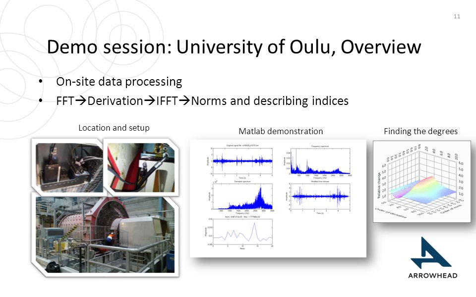 Demo session: University of Oulu, Overview