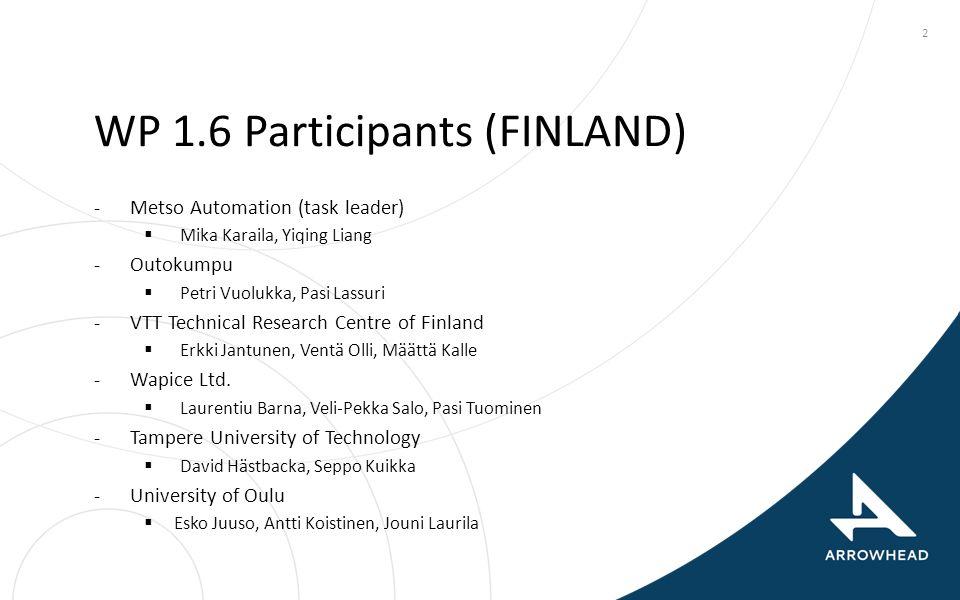 WP 1.6 Participants (FINLAND)