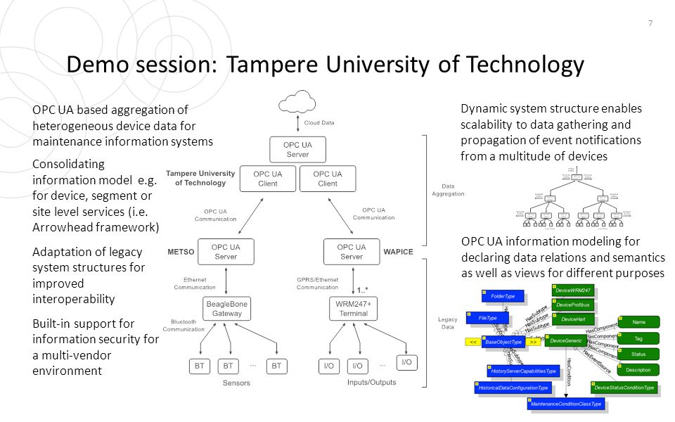 Demo session: Tampere University of Technology