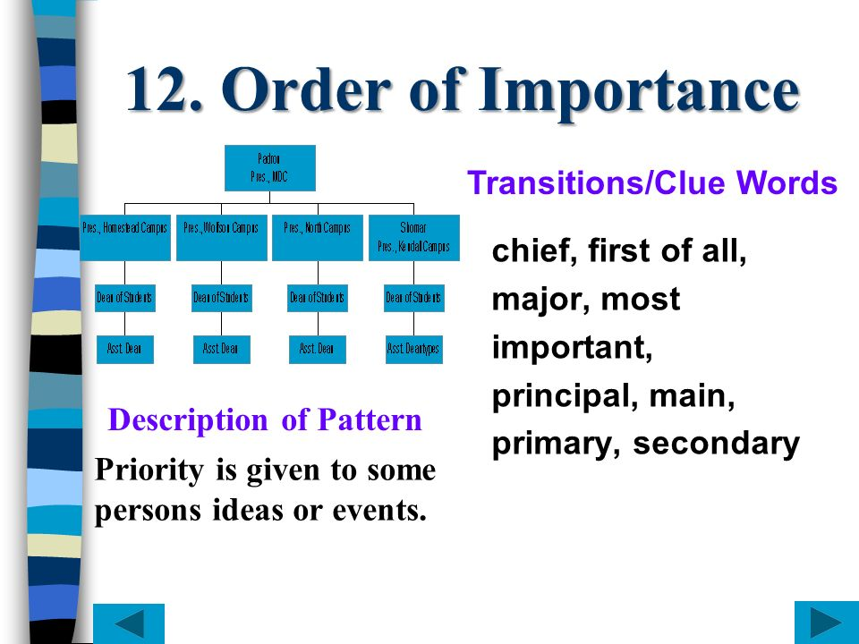 12. Order of Importance Transitions/Clue Words chief, first of all,