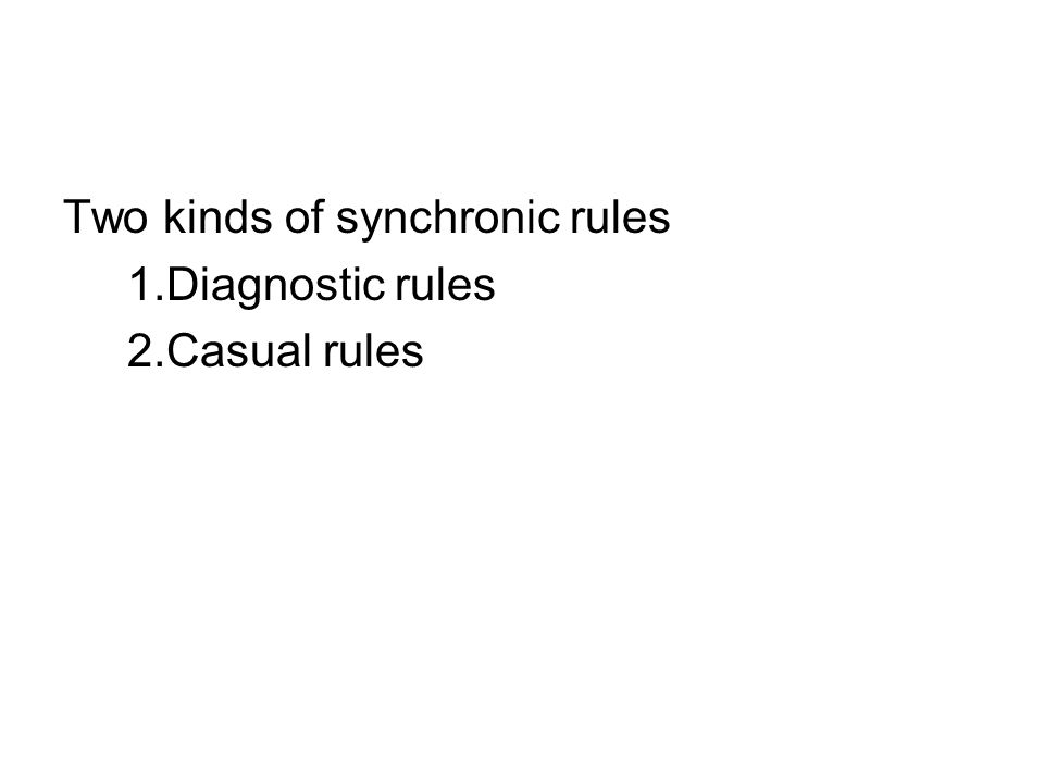 Two kinds of synchronic rules