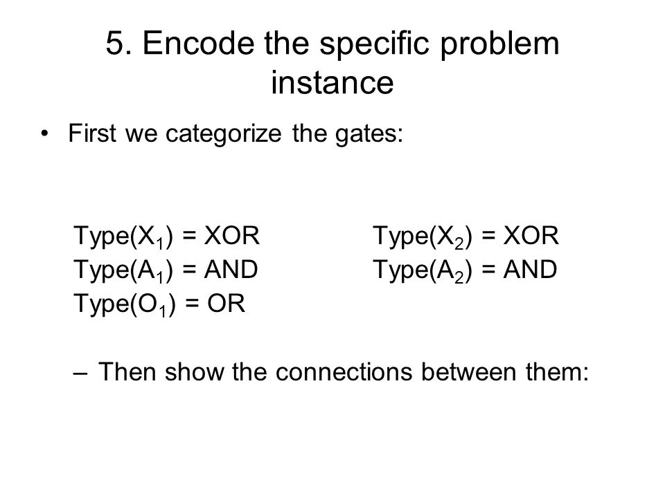 5. Encode the specific problem instance