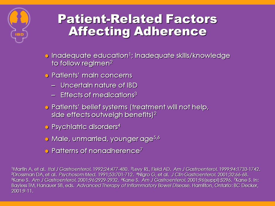 Patient-Related Factors Affecting Adherence