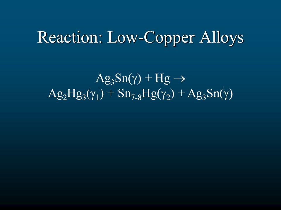 Reaction: Low-Copper Alloys