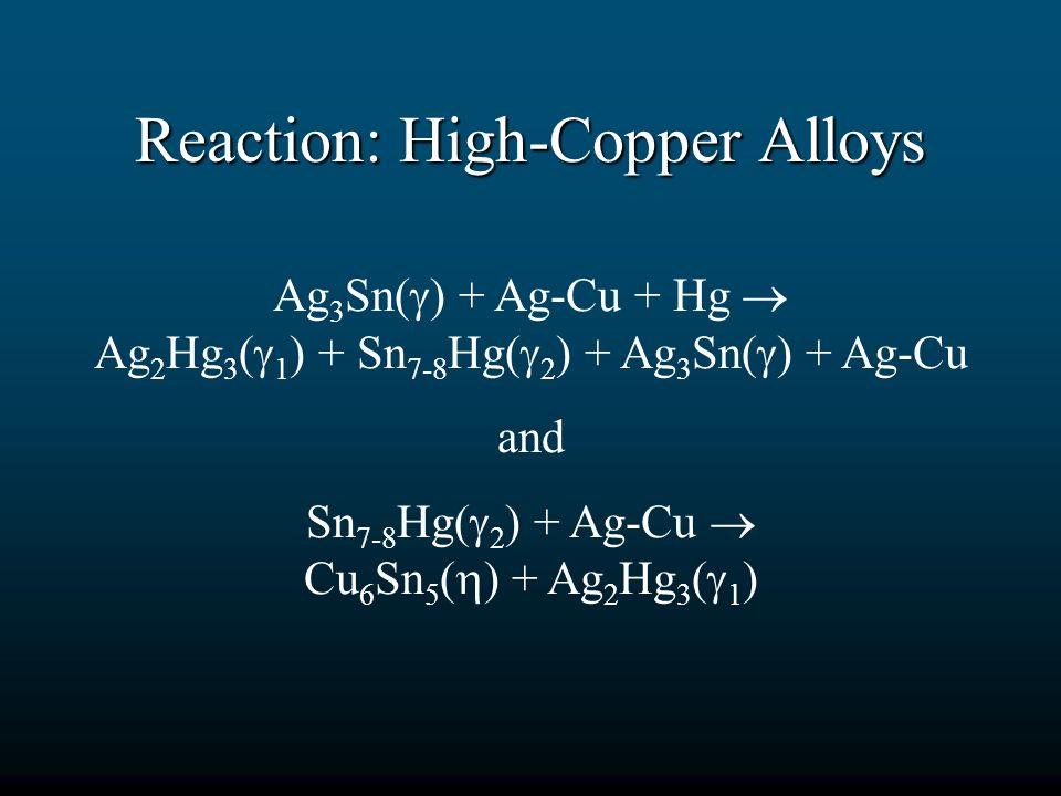 Reaction: High-Copper Alloys