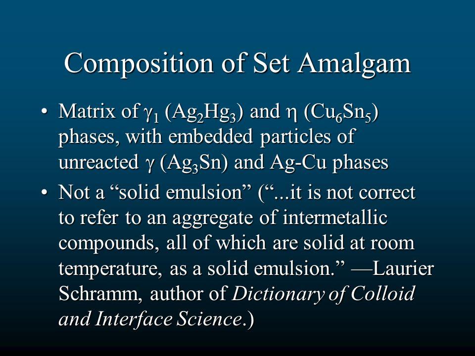 Composition of Set Amalgam