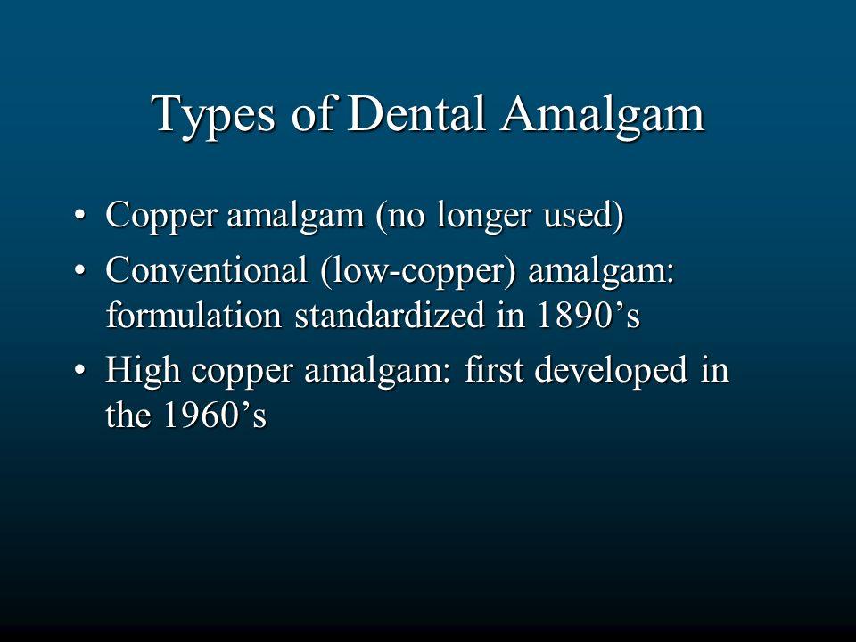 Types of Dental Amalgam