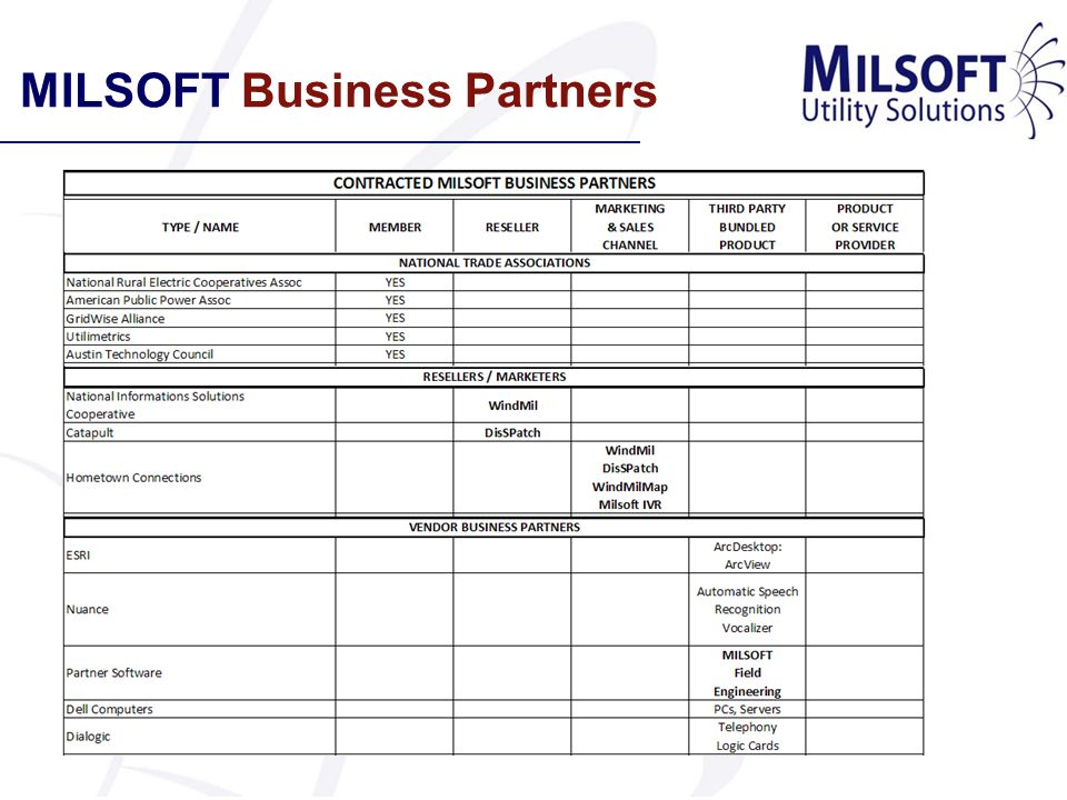 MILSOFT Business Partners
