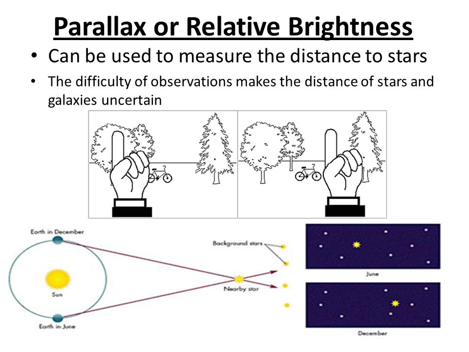 Parallax or Relative Brightness
