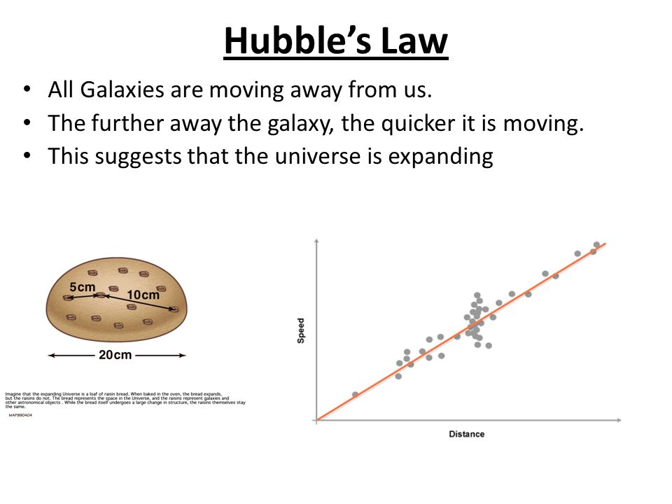 Hubble's Law All Galaxies are moving away from us.