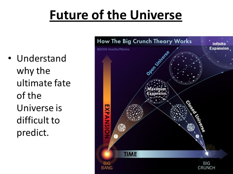 Future of the Universe Understand why the ultimate fate of the Universe is difficult to predict.