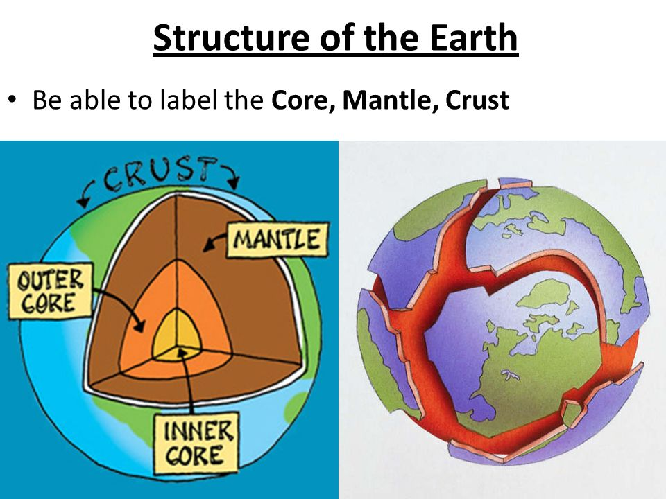 Structure of the Earth Be able to label the Core, Mantle, Crust