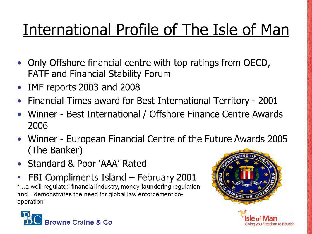 International Profile of The Isle of Man