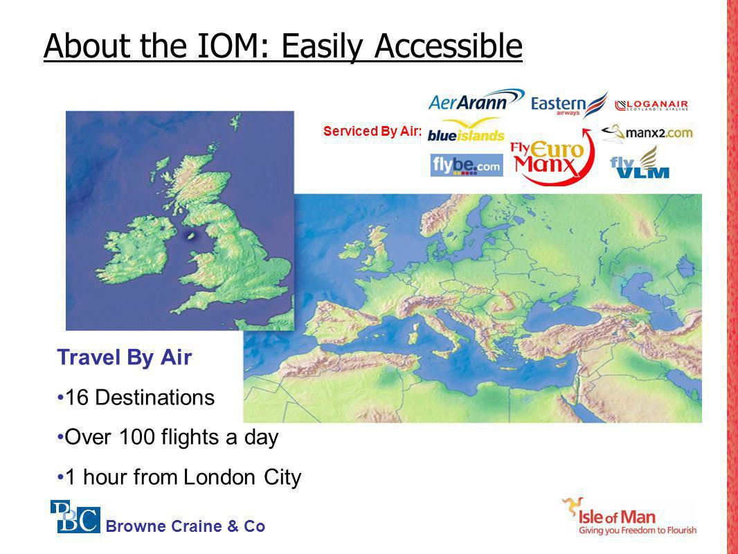 About the IOM: Easily Accessible