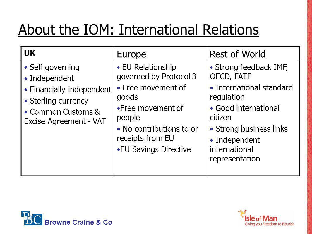 About the IOM: International Relations