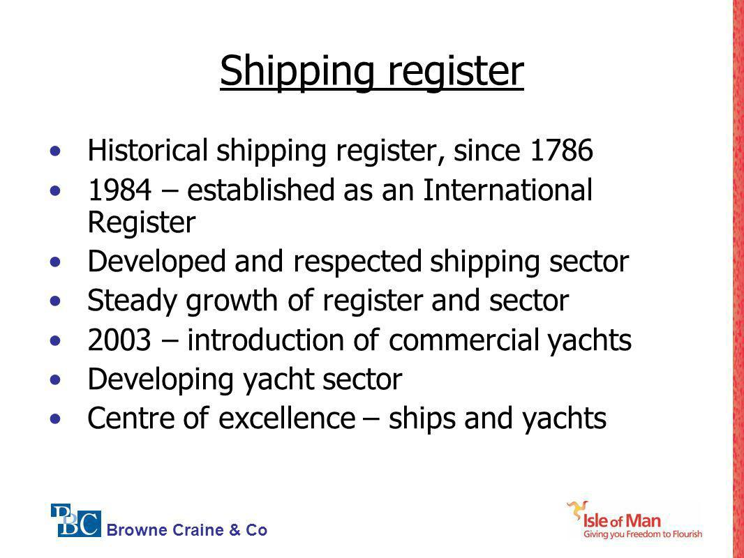 Shipping register Historical shipping register, since 1786