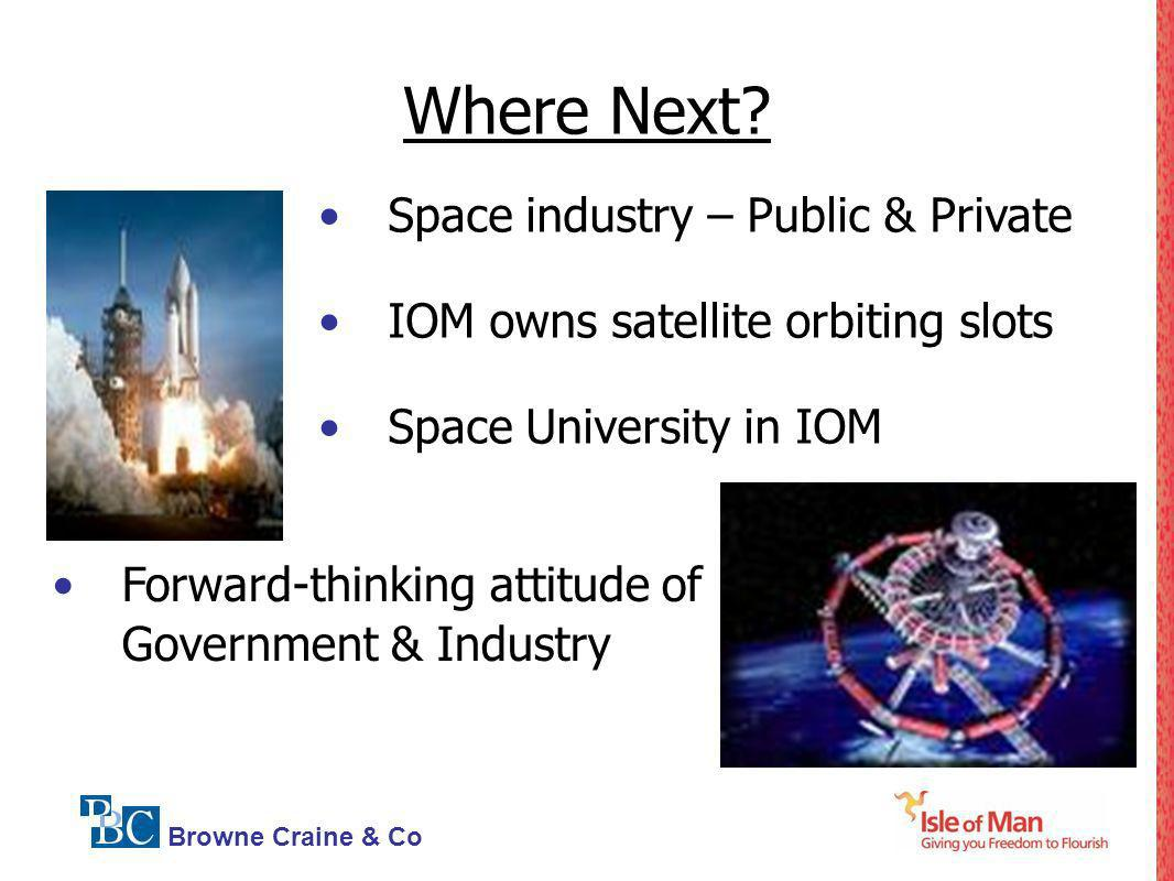 Where Next Space industry – Public & Private