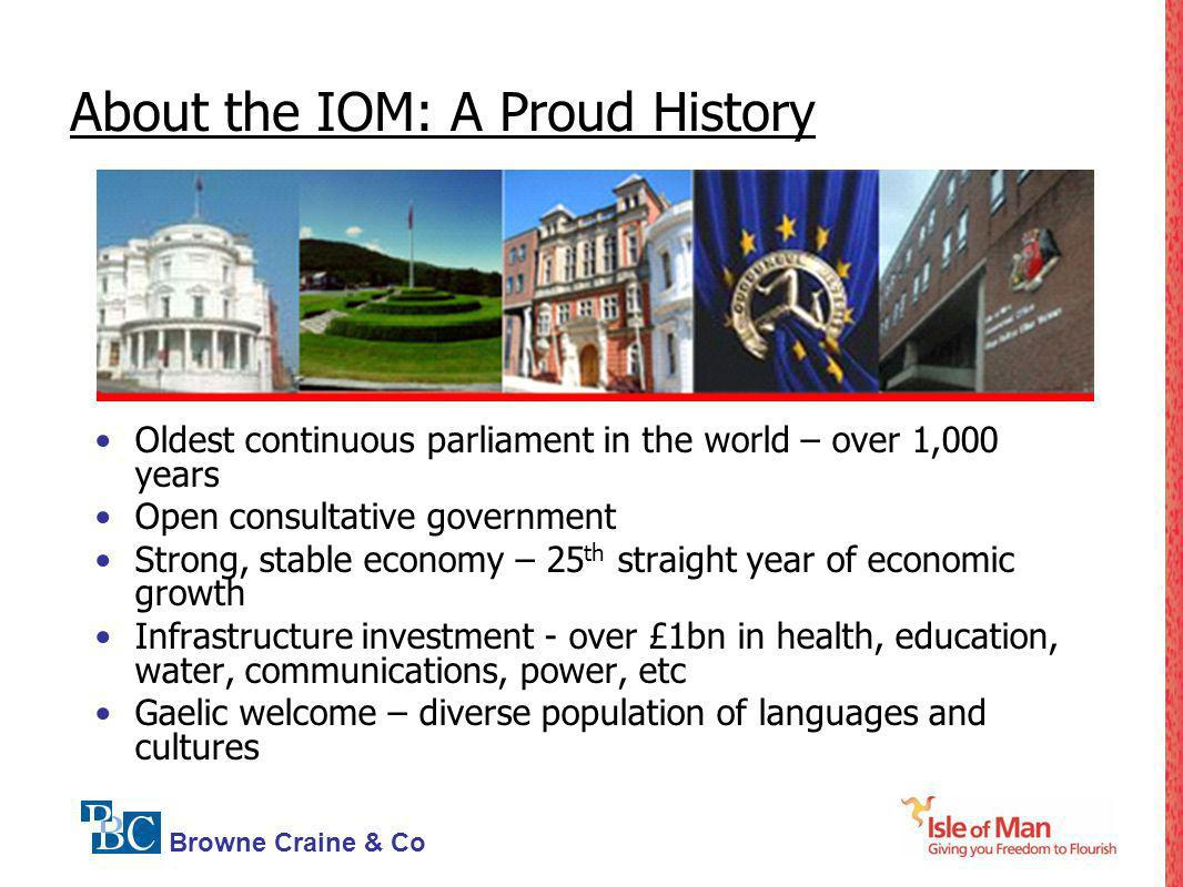 About the IOM: A Proud History
