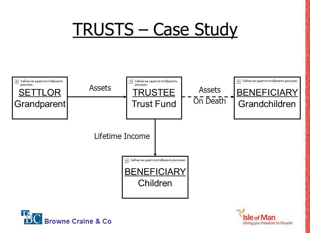 TRUSTS – Case Study SETTLOR Grandparent TRUSTEE Trust Fund BENEFICIARY