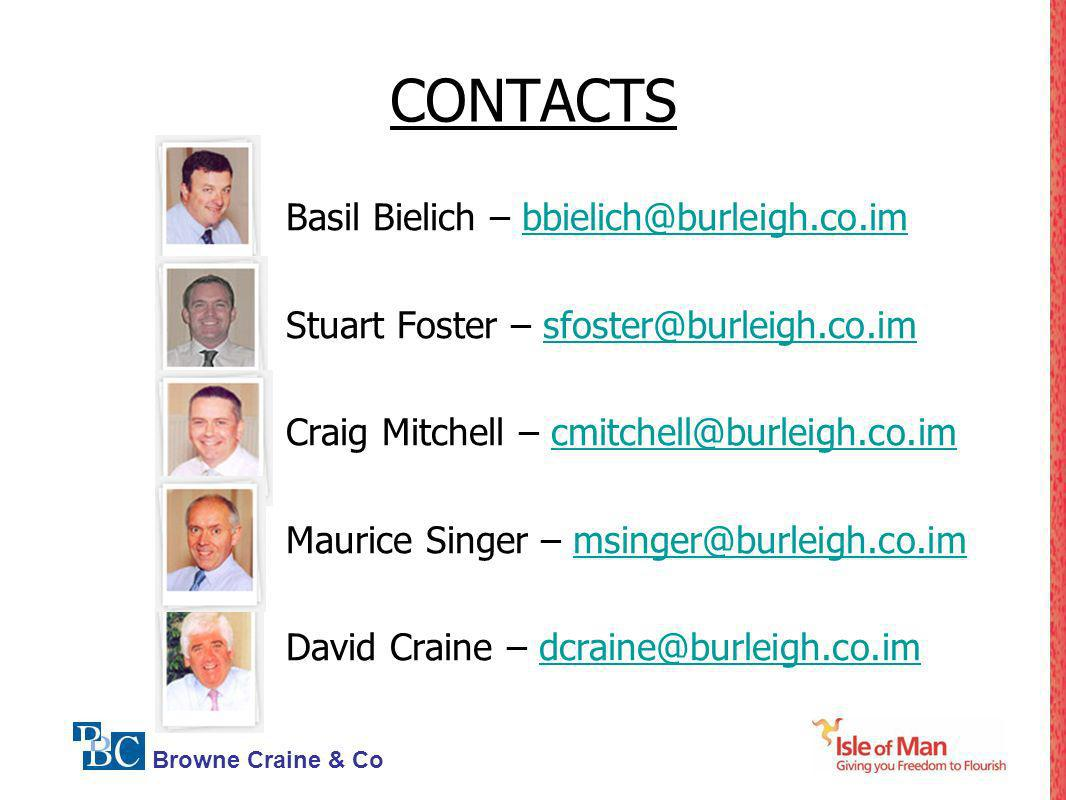 CONTACTS Basil Bielich – bbielich@burleigh.co.im