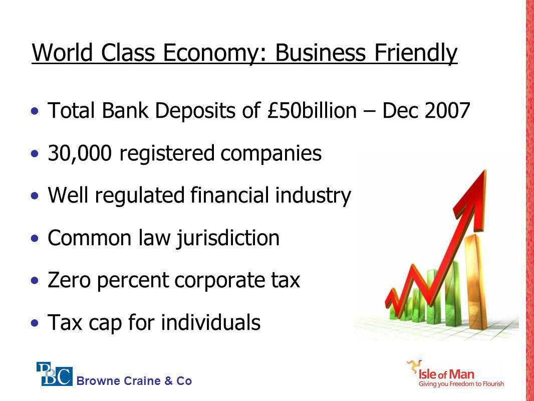 World Class Economy: Business Friendly