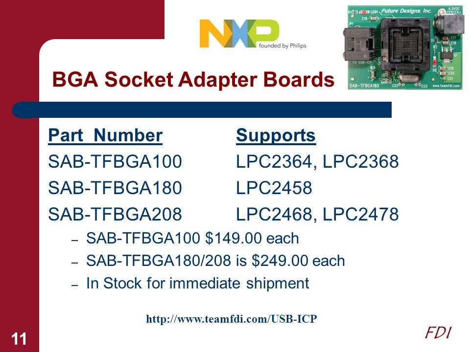 BGA Socket Adapter Boards