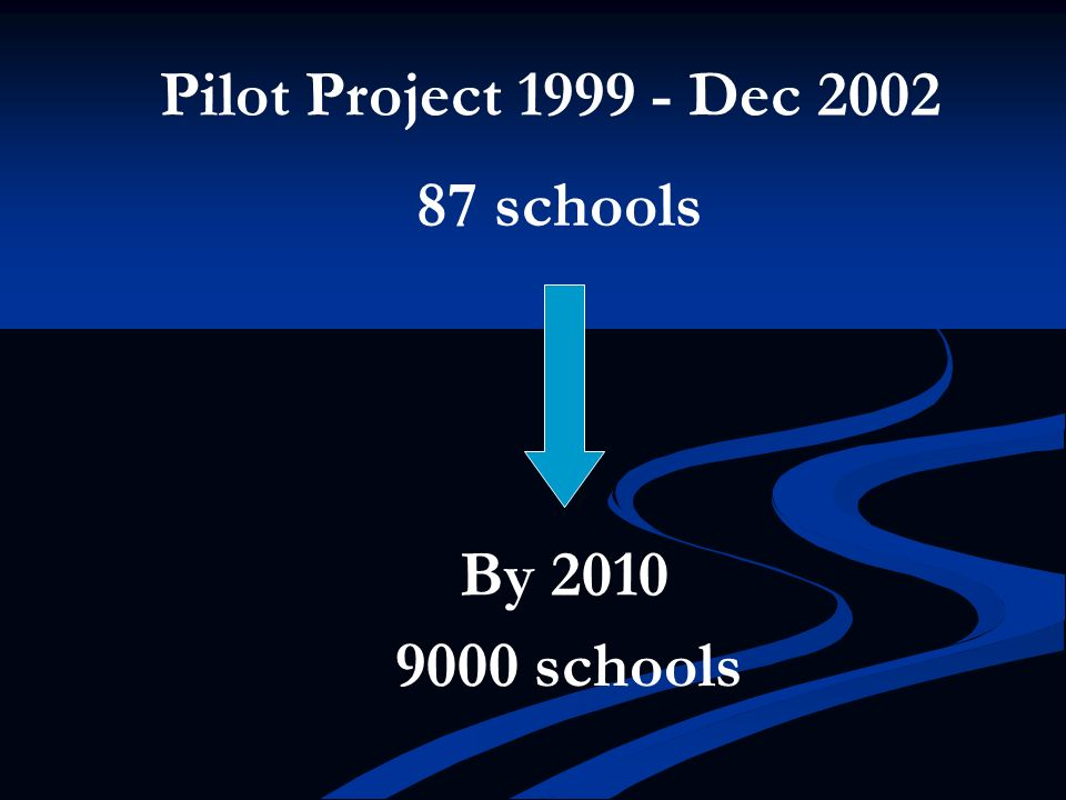 Pilot Project 1999 - Dec 2002 87 schools By 2010 9000 schools