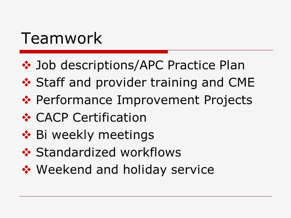 Teamwork Job descriptions/APC Practice Plan