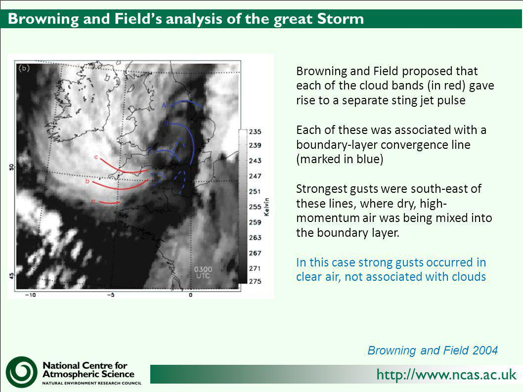 Browning and Field's analysis of the great Storm