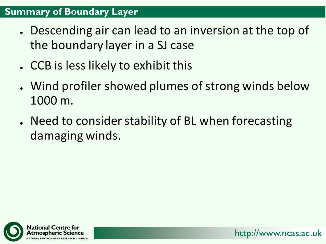 Summary of Boundary Layer