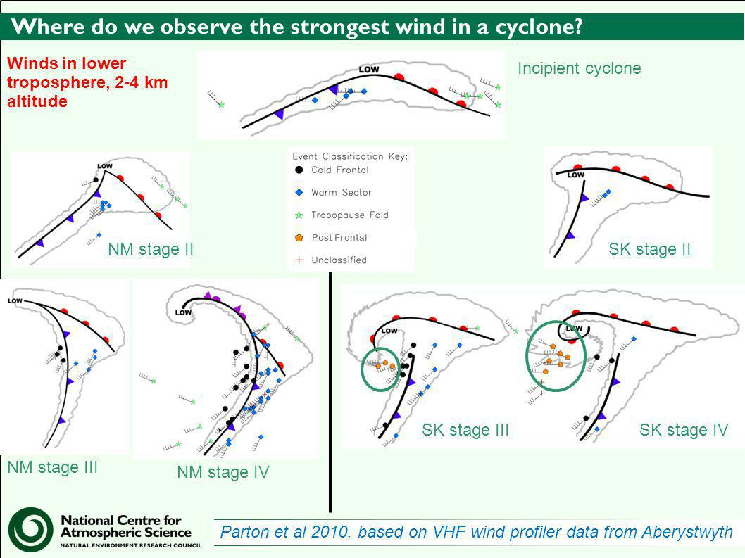 Where do we observe the strongest wind in a cyclone
