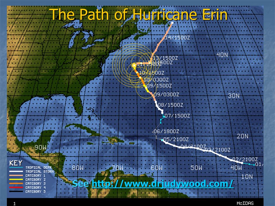 The Path of Hurricane Erin