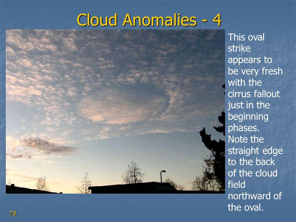 Cloud Anomalies - 4