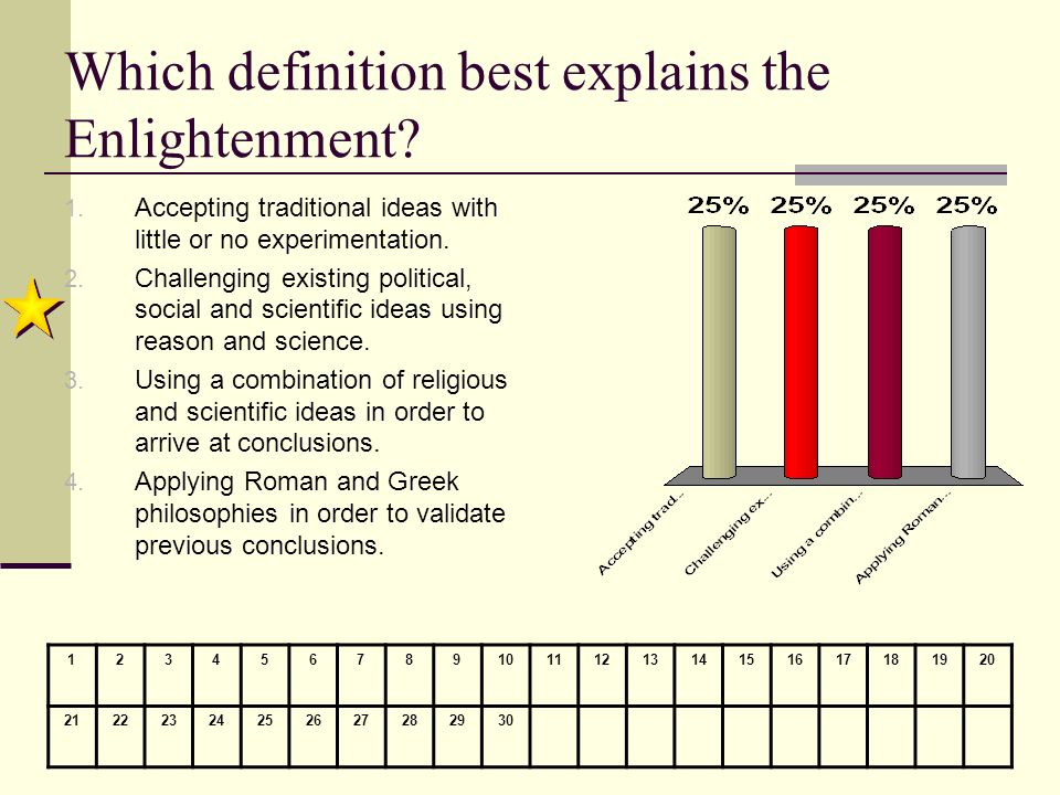 Which definition best explains the Enlightenment