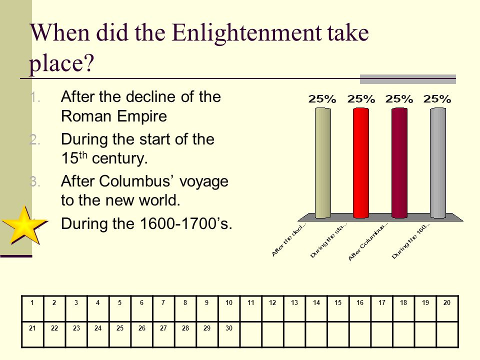 When did the Enlightenment take place