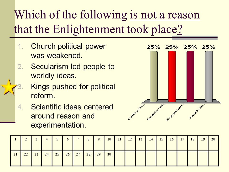 Which of the following is not a reason that the Enlightenment took place