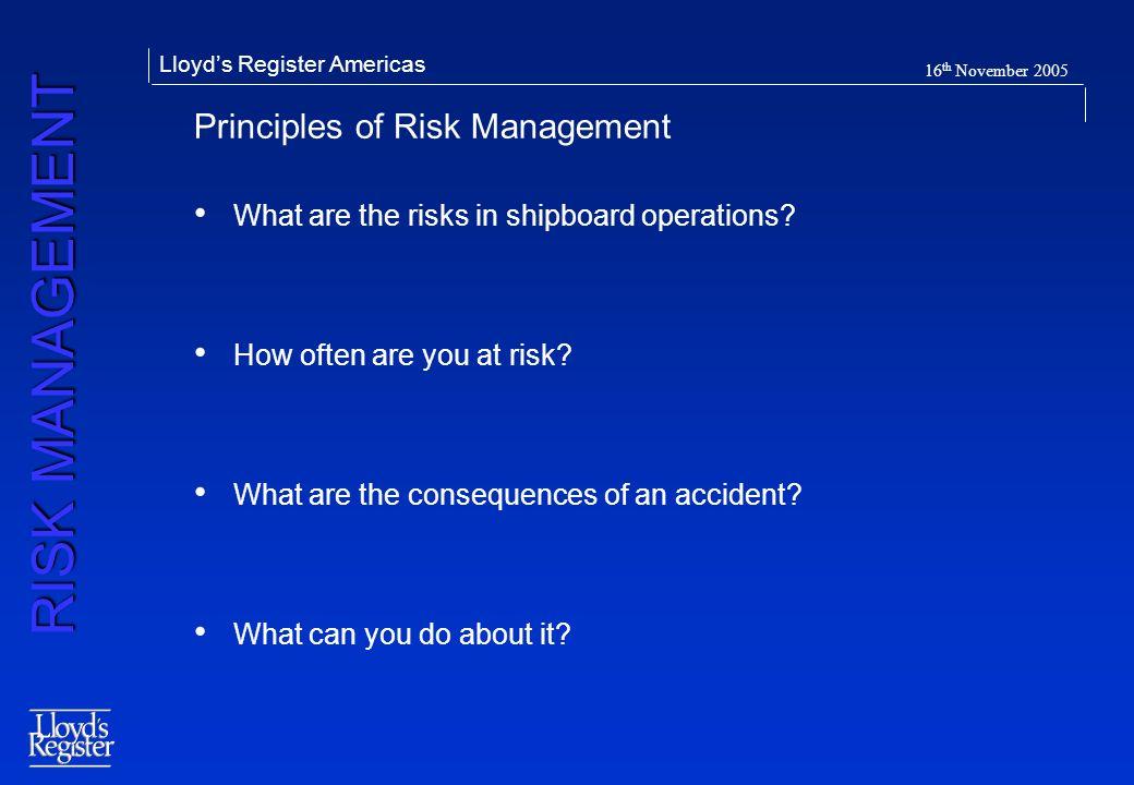 Principles of Risk Management