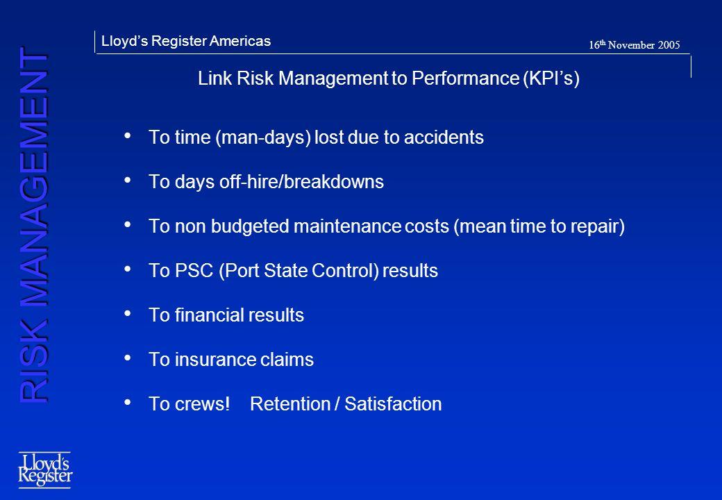 Link Risk Management to Performance (KPI's)