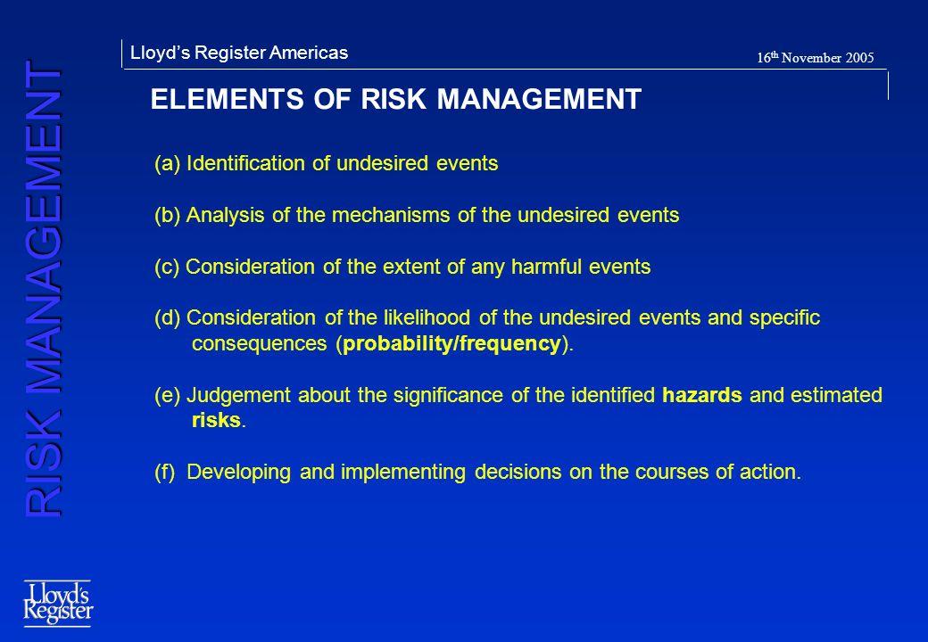 ELEMENTS OF RISK MANAGEMENT