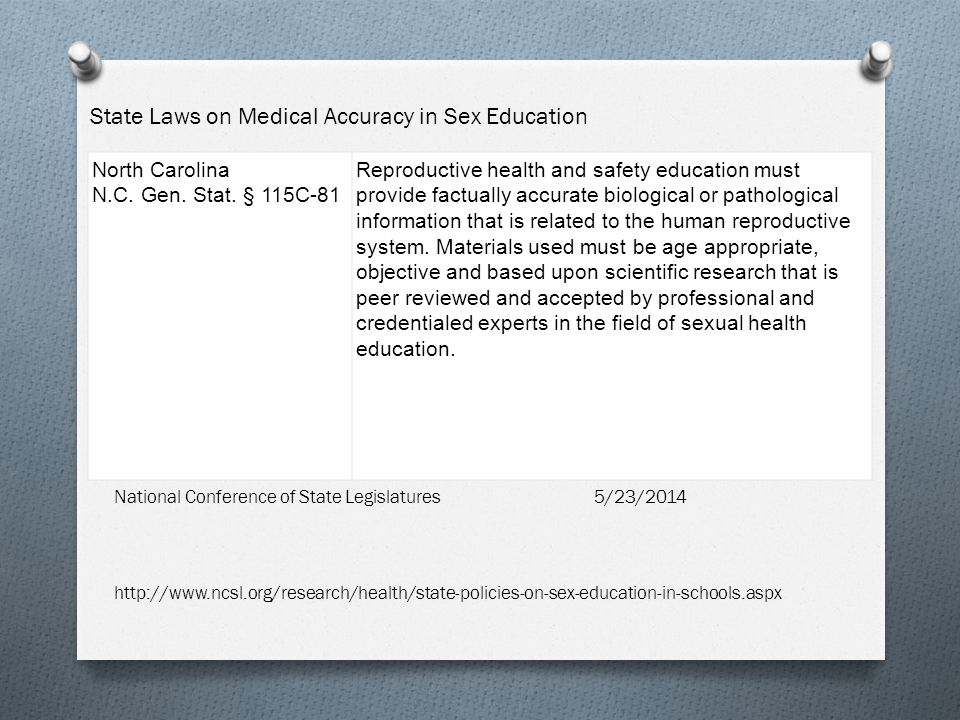 State Laws on Medical Accuracy in Sex Education