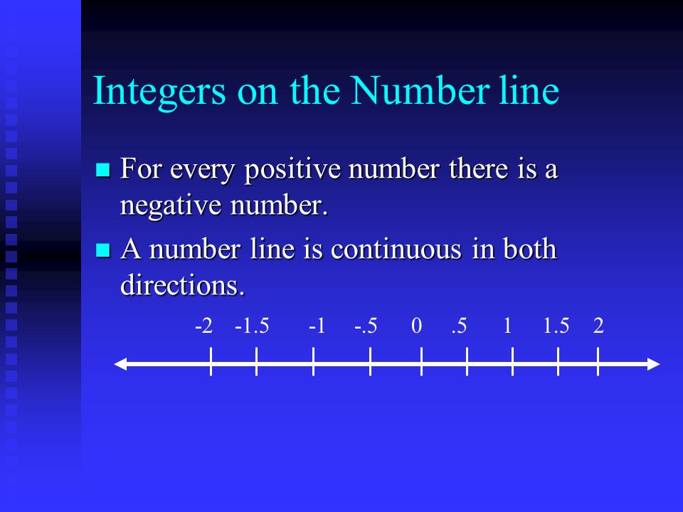 Integers on the Number line