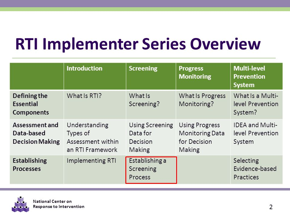 RTI Implementer Series Overview