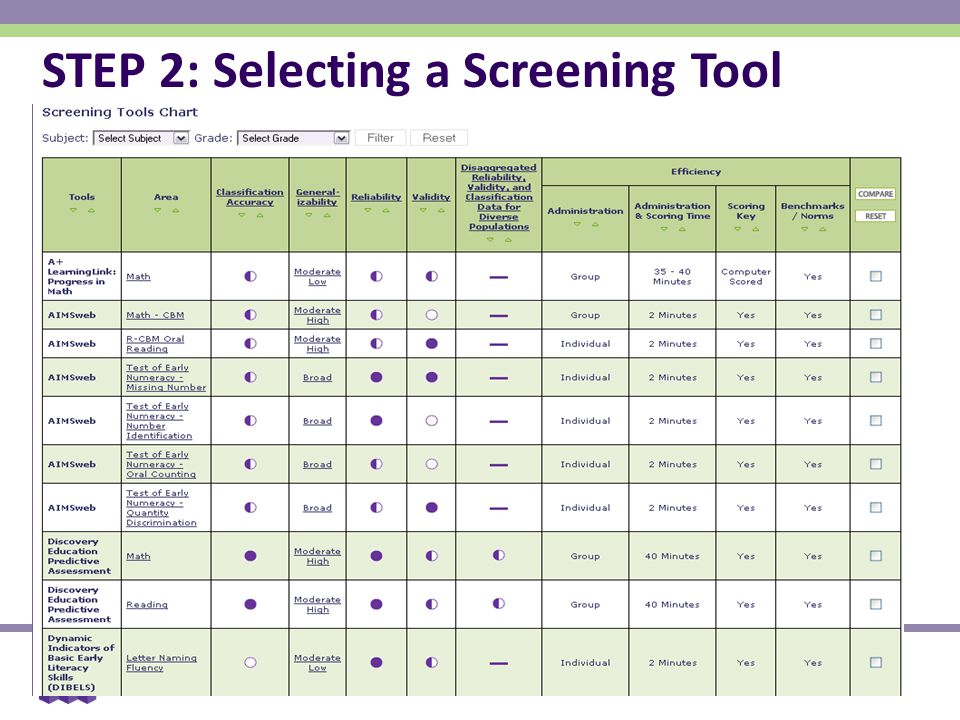 STEP 2: Selecting a Screening Tool