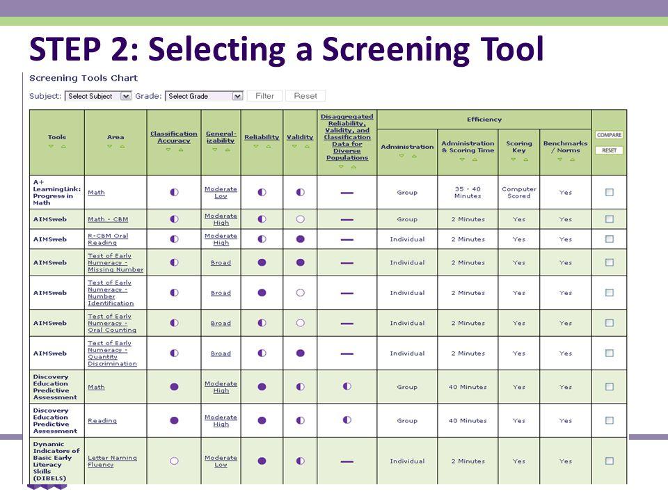 STEP 2: Selecting a Screening Tool