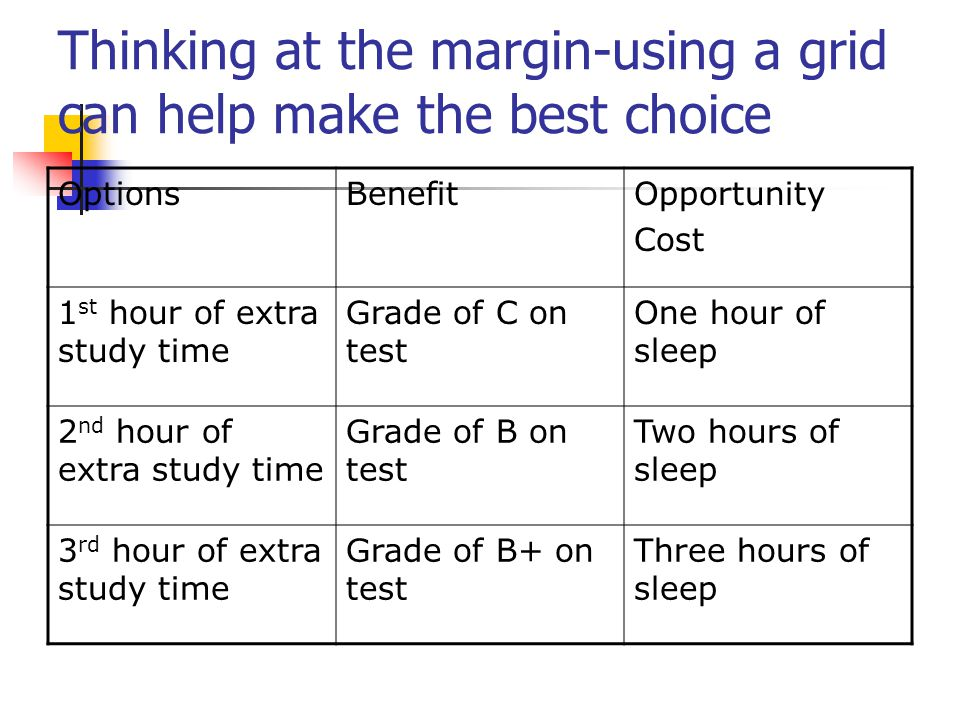 Thinking at the margin-using a grid can help make the best choice