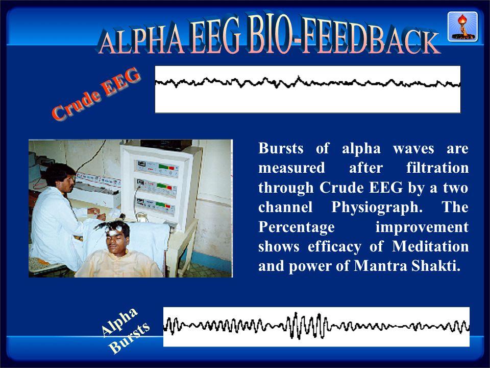 ALPHA EEG BIO-FEEDBACK