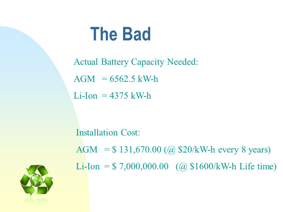The Bad Actual Battery Capacity Needed: AGM = 6562.5 kW-h
