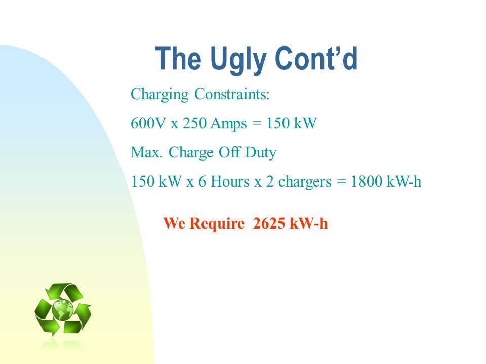 The Ugly Cont'd Charging Constraints: 600V x 250 Amps = 150 kW