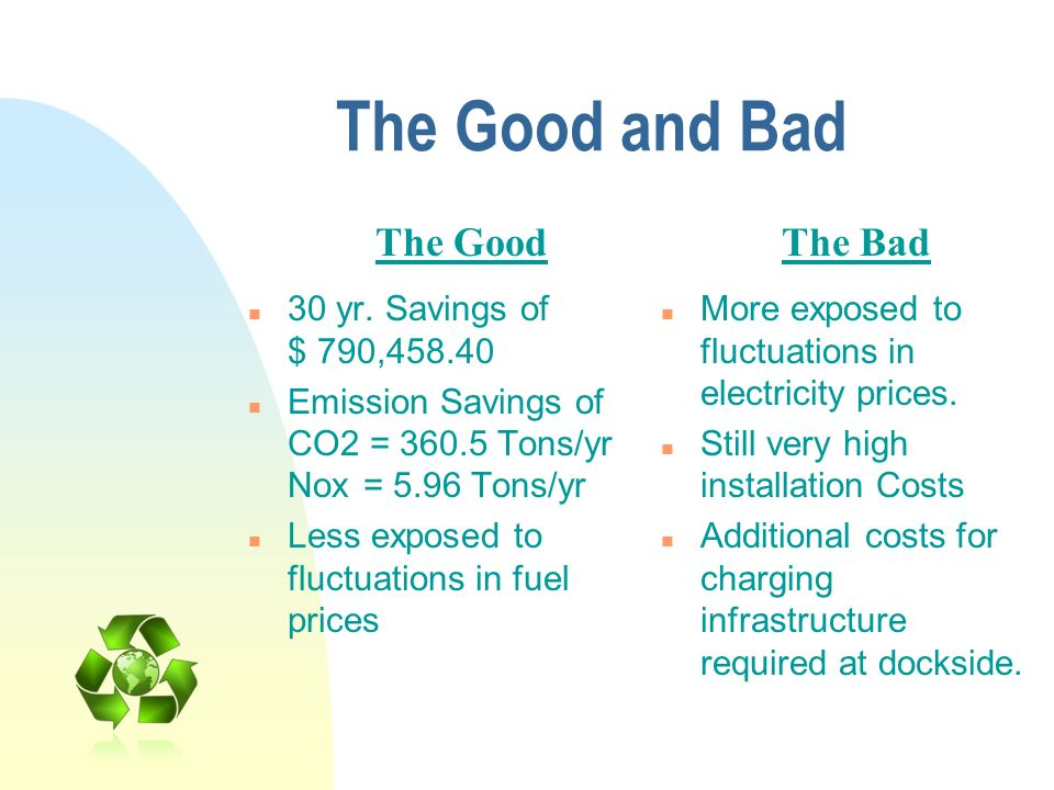 The Good and Bad The Good The Bad 30 yr. Savings of $ 790,458.40
