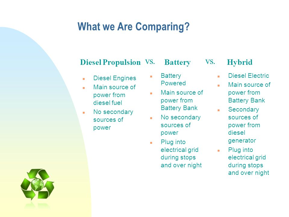 What we Are Comparing vs. vs. Diesel Propulsion Battery Hybrid